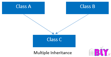 inheritance by rannie hanson differences between Differences in variables between the mother and father group were evaluated for the subjects with and without fh separately, as well as for the cohort as a whole differences in variables with a continuous or a dichotomous distribution between groups were evaluated using linear or logistic regression analyses, respectively.